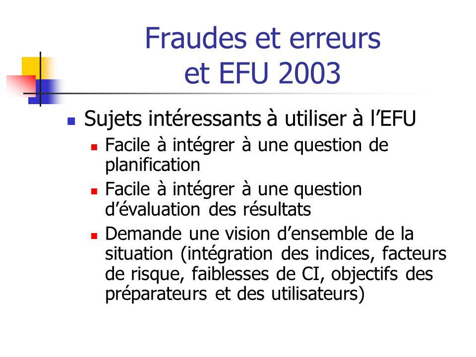 Fraudes et erreurs et EFU 2003 Sujets intéressants à utiliser à l'EFU Facile à intégrer à une question de planification Facile à intégrer à une question d'évaluation des résultats Demande une vision d'ensemble de la situation (intégration des indices, facteurs de risque, faiblesses de CI, objectifs des préparateurs et des utilisateurs)