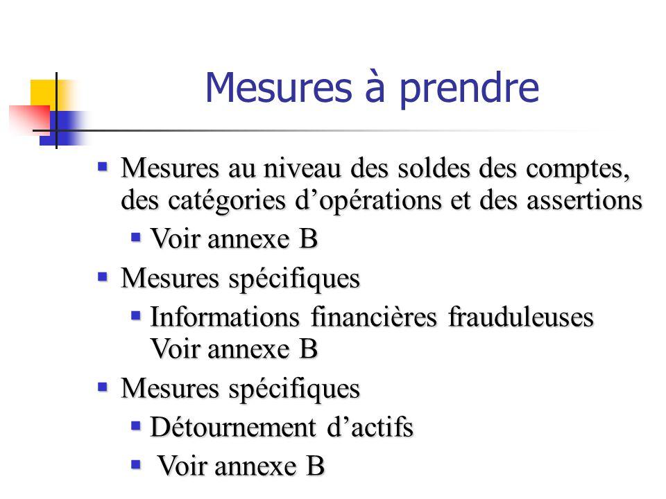 Mesures à prendre  Mesures au niveau des soldes des comptes, des catégories d'opérations et des assertions  Voir annexe B  Mesures spécifiques  Informations financières frauduleuses Voir annexe B  Mesures spécifiques  Détournement d'actifs  Voir annexe B