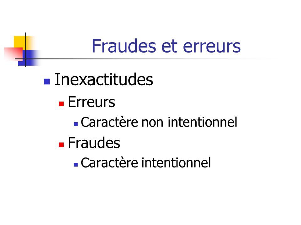 Fraudes et erreurs Inexactitudes Erreurs Caractère non intentionnel Fraudes Caractère intentionnel