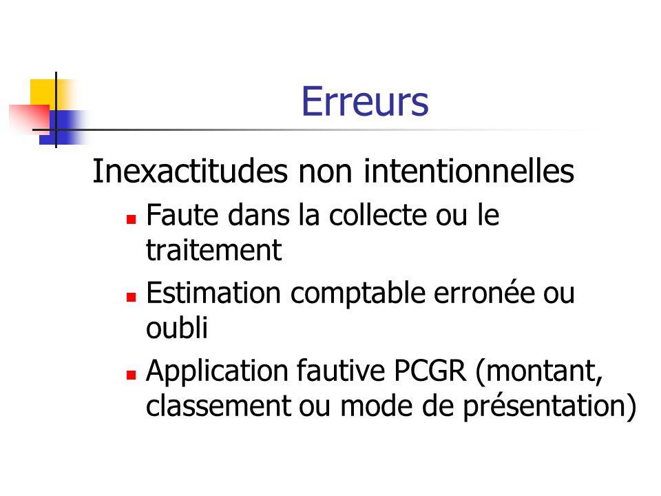 Erreurs Inexactitudes non intentionnelles Faute dans la collecte ou le traitement Estimation comptable erronée ou oubli Application fautive PCGR (montant, classement ou mode de présentation)