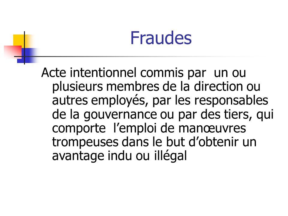 Fraudes Acte intentionnel commis par un ou plusieurs membres de la direction ou autres employés, par les responsables de la gouvernance ou par des tiers, qui comporte l'emploi de manœuvres trompeuses dans le but d'obtenir un avantage indu ou illégal