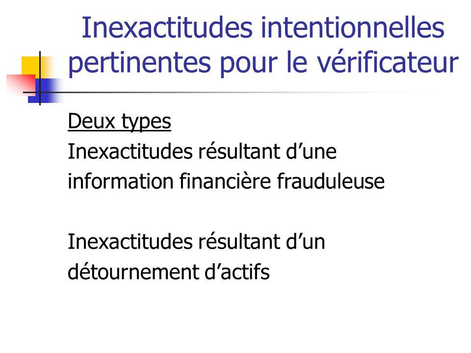 Inexactitudes intentionnelles pertinentes pour le vérificateur Deux types Inexactitudes résultant d'une information financière frauduleuse Inexactitudes résultant d'un détournement d'actifs