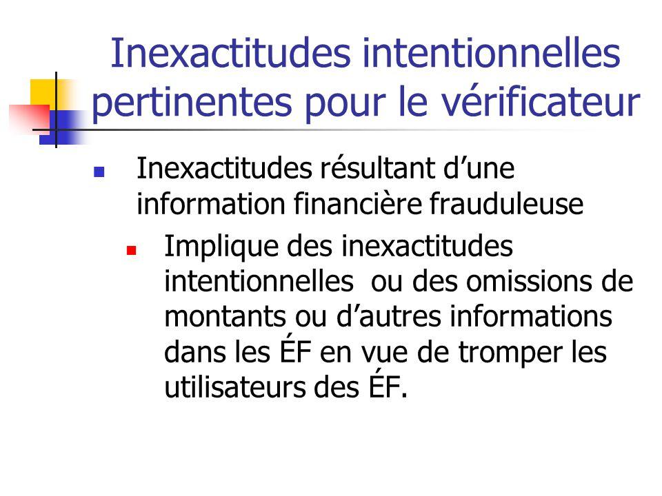 Inexactitudes intentionnelles pertinentes pour le vérificateur Inexactitudes résultant d'une information financière frauduleuse Implique des inexactitudes intentionnelles ou des omissions de montants ou d'autres informations dans les ÉF en vue de tromper les utilisateurs des ÉF.