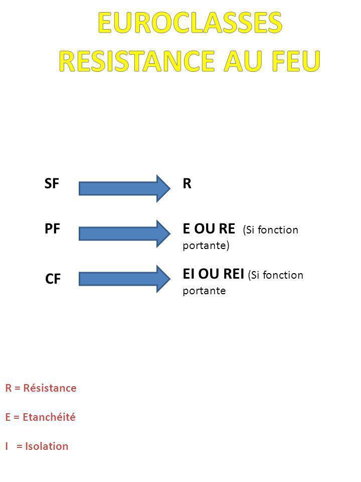 SF PF CF R E OU RE (Si fonction portante) EI OU REI (Si fonction portante R = Résistance E = Etanchéité I = Isolation