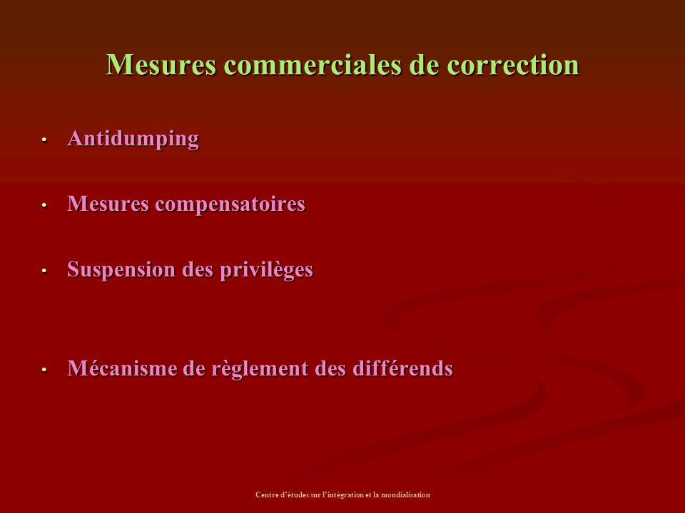 Centre d'études sur l'intégration et la mondialisation Mesures commerciales de correction Antidumping Antidumping Mesures compensatoires Mesures compe