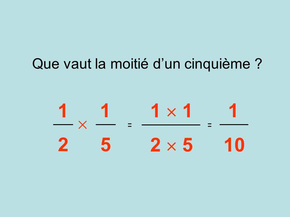 Que vaut la moitié d'un cinquième ? 1  1 2  5 1 5  1 2 == 1 10