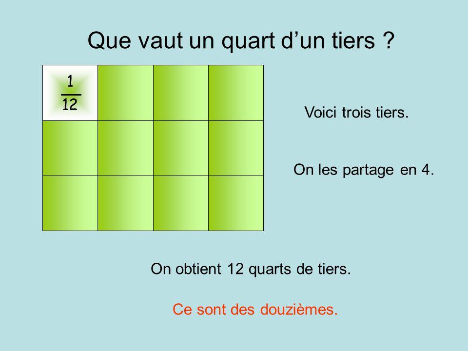 Que vaut un quart d'un tiers ? 1313 1313 1313 1 12 Voici trois tiers. On les partage en 4. On obtient 12 quarts de tiers. Ce sont des douzièmes.