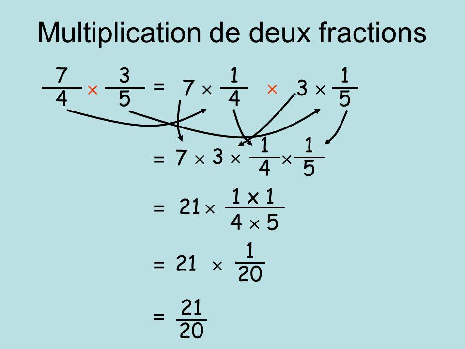 Multiplication de deux fractions 3 5  7 4 1 4 7  1 5 3  7  3 21 1 x 1 4  5  1 20  = = = 1 5 1 4   = = 21  20