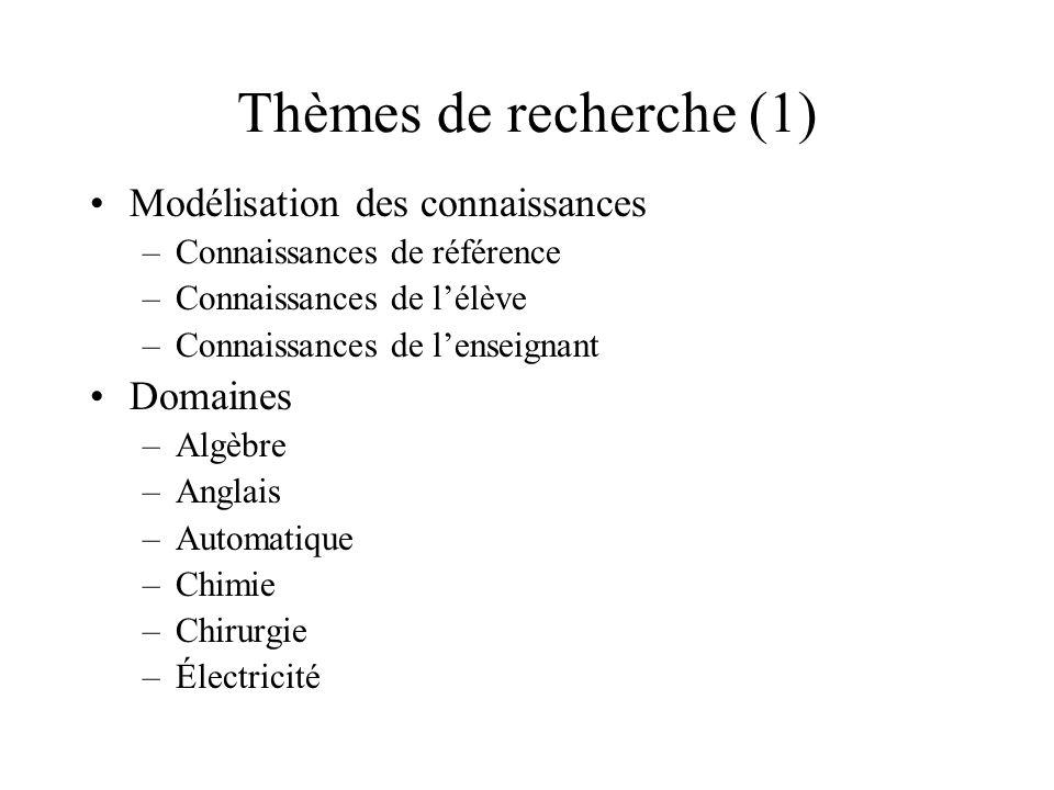 Thèmes de recherche (1) Modélisation des connaissances –Connaissances de référence –Connaissances de l'élève –Connaissances de l'enseignant Domaines –