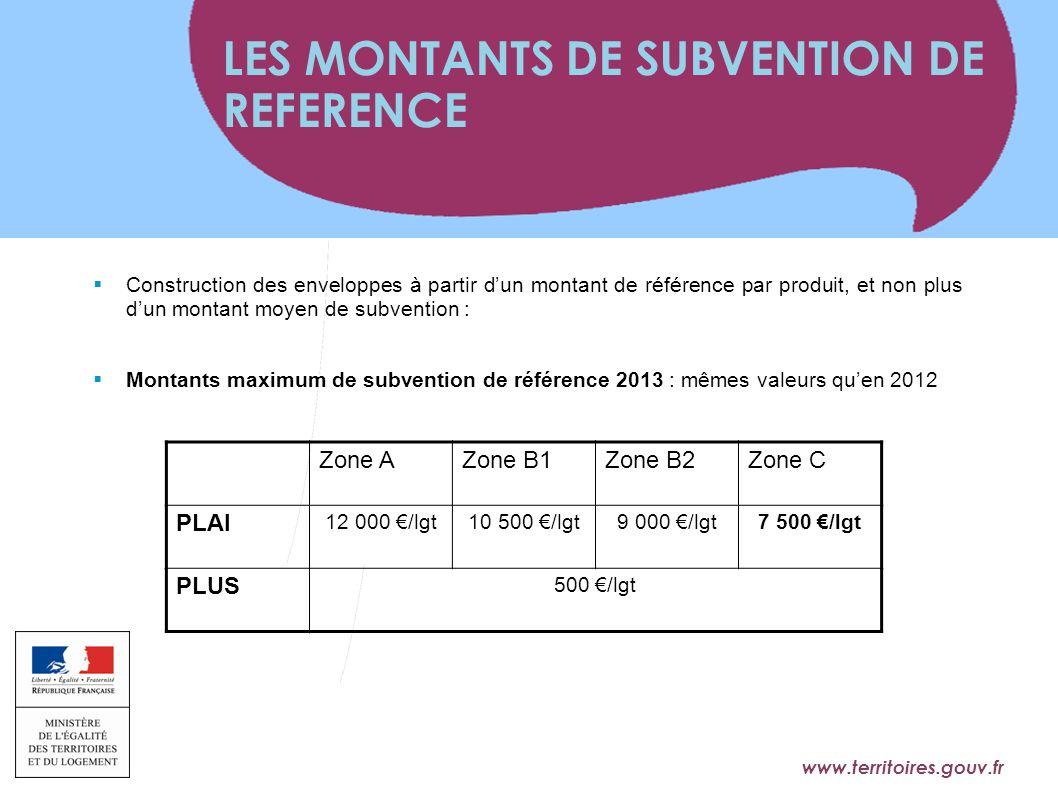 www.territoires.gouv.fr Ministère de l'Égalité des Territoires et du Logement  Construction des enveloppes à partir d'un montant de référence par pro