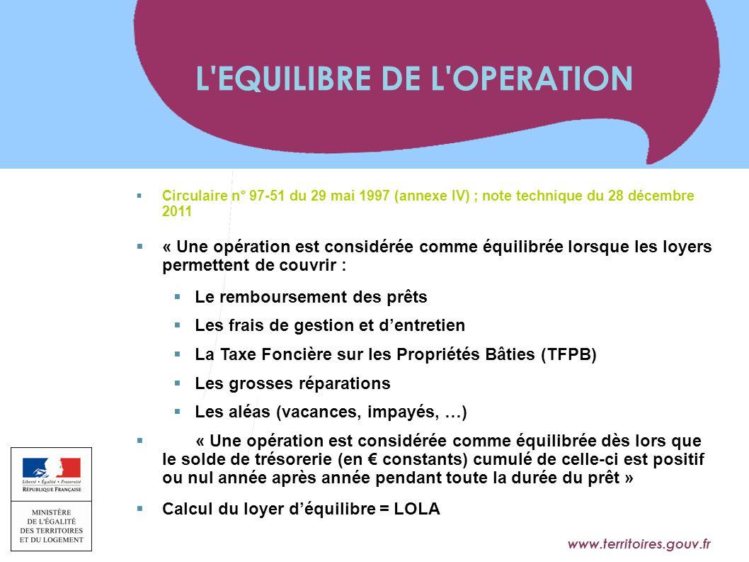 www.territoires.gouv.fr Ministère de l'Égalité des Territoires et du Logement  Circulaire n° 97-51 du 29 mai 1997 (annexe IV) ; note technique du 28