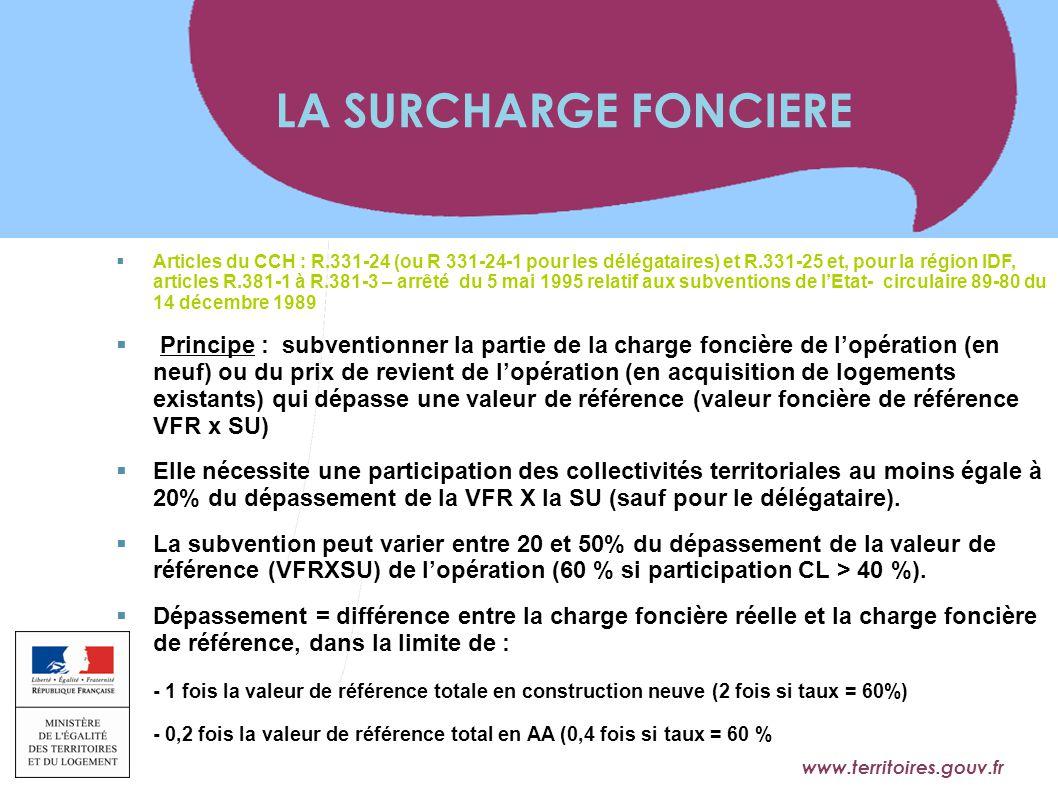 www.territoires.gouv.fr Ministère de l'Égalité des Territoires et du Logement  Articles du CCH : R.331-24 (ou R 331-24-1 pour les délégataires) et R.