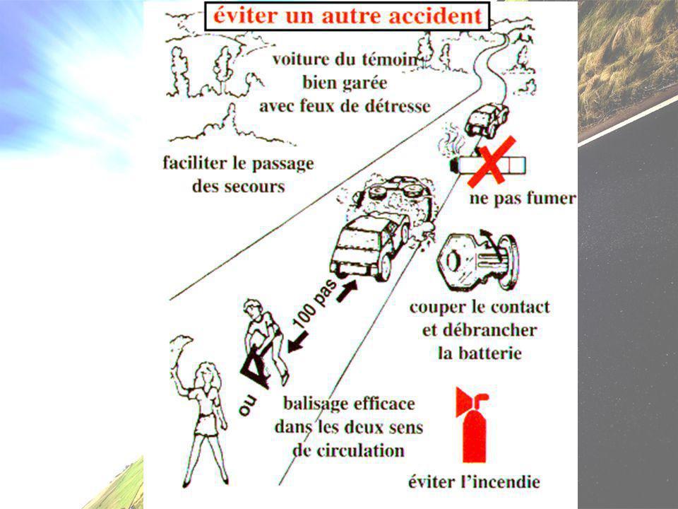 A : ALERTER ou faire Alerter Après avoir évalué les dommages, appeler gratuitement les secours : A partir d une borne d appel d urgence.