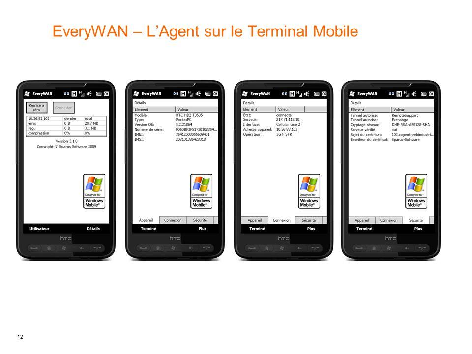 12 EveryWAN – L'Agent sur le Terminal Mobile