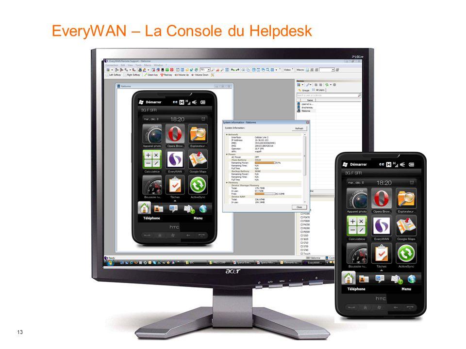 13 EveryWAN – La Console du Helpdesk
