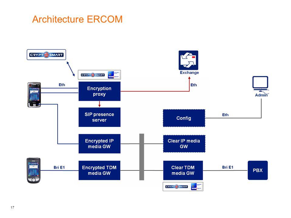 17 Architecture ERCOM