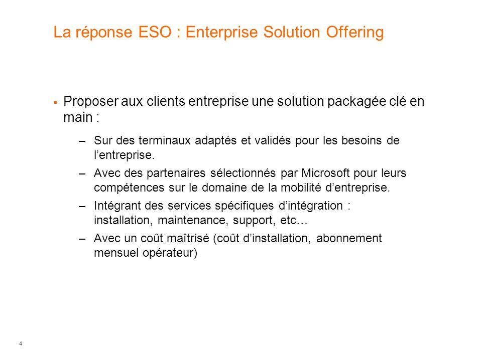 4 La réponse ESO : Enterprise Solution Offering  Proposer aux clients entreprise une solution packagée clé en main : –Sur des terminaux adaptés et validés pour les besoins de l'entreprise.