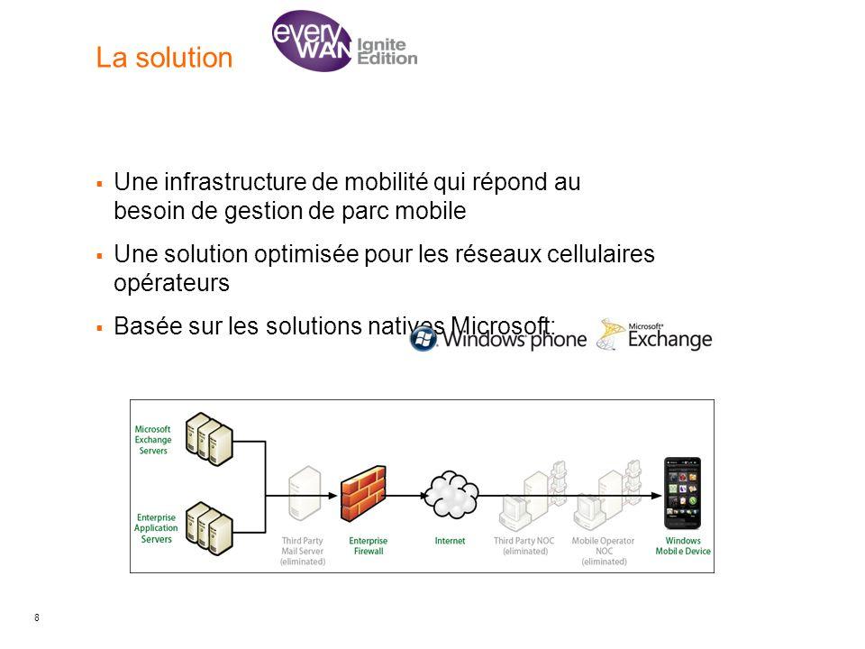 8 La solution  Une infrastructure de mobilité qui répond au besoin de gestion de parc mobile  Une solution optimisée pour les réseaux cellulaires opérateurs  Basée sur les solutions natives Microsoft: