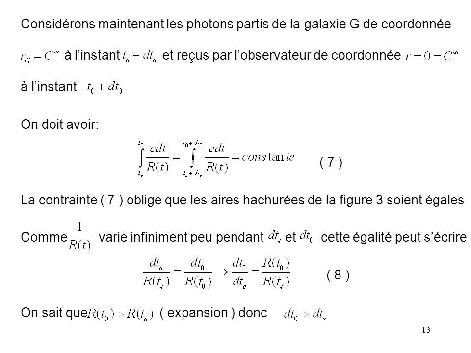 13 Considérons maintenant les photons partis de la galaxie G de coordonnée à l'instant et reçus par l'observateur de coordonnée à l'instant On doit avoir: ( 7 ) La contrainte ( 7 ) oblige que les aires hachurées de la figure 3 soient égales Comme varie infiniment peu pendant et cette égalité peut s'écrire ( 8 ) On sait que ( expansion ) donc