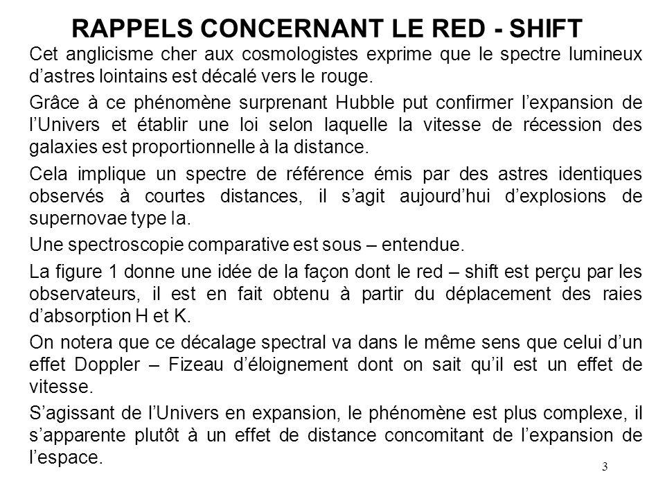 3 RAPPELS CONCERNANT LE RED - SHIFT Cet anglicisme cher aux cosmologistes exprime que le spectre lumineux d'astres lointains est décalé vers le rouge.