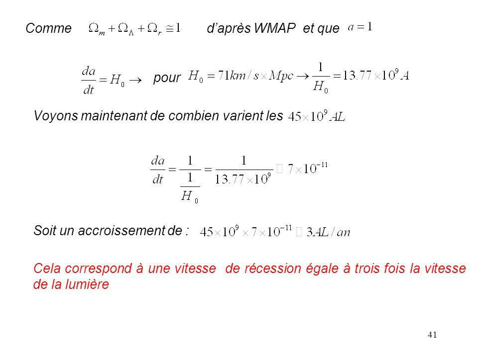 41 Comme d'après WMAP et que pour Voyons maintenant de combien varient les Soit un accroissement de : Cela correspond à une vitesse de récession égale à trois fois la vitesse de la lumière