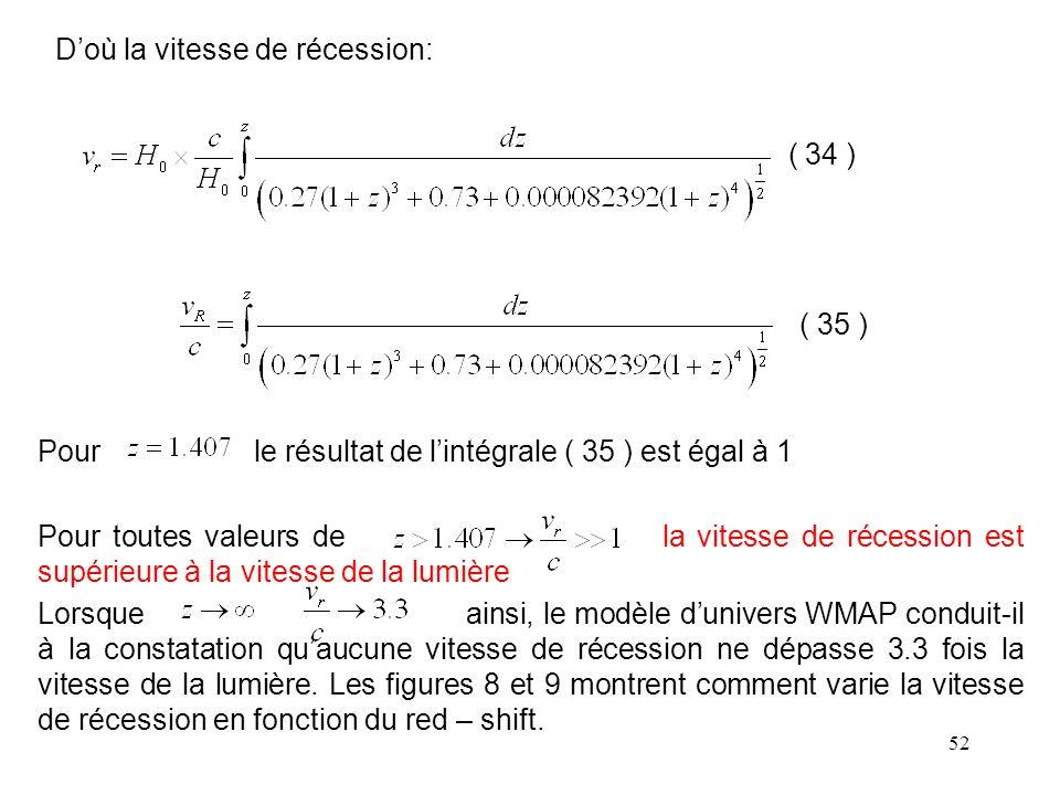 52 D'où la vitesse de récession: ( 34 ) ( 35 ) Pour le résultat de l'intégrale ( 35 ) est égal à 1 Pour toutes valeurs de la vitesse de récession est supérieure à la vitesse de la lumière Lorsque ainsi, le modèle d'univers WMAP conduit-il à la constatation qu'aucune vitesse de récession ne dépasse 3.3 fois la vitesse de la lumière.