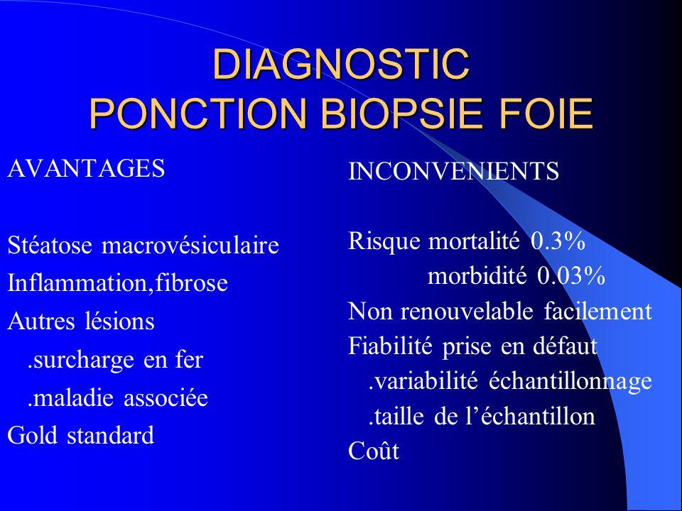 DIAGNOSTIC PONCTION BIOPSIE FOIE AVANTAGES Stéatose macrovésiculaire Inflammation,fibrose Autres lésions.surcharge en fer.maladie associée Gold standa