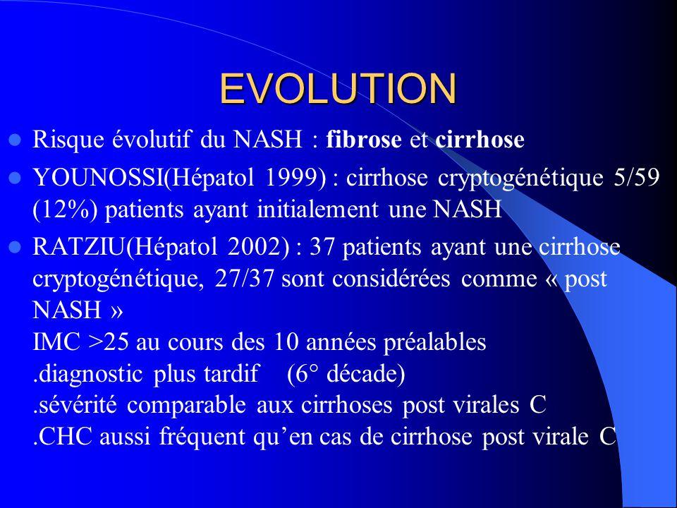 EVOLUTION Risque évolutif du NASH : fibrose et cirrhose YOUNOSSI(Hépatol 1999) : cirrhose cryptogénétique 5/59 (12%) patients ayant initialement une N