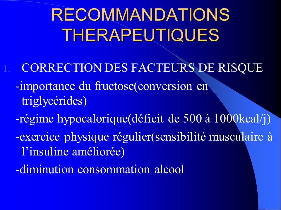 RECOMMANDATIONS THERAPEUTIQUES 1. CORRECTION DES FACTEURS DE RISQUE -importance du fructose(conversion en triglycérides) -régime hypocalorique(déficit