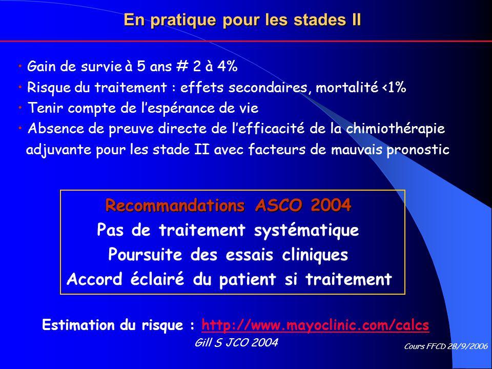 Cours FFCD 28/9/2006 Gain de survie à 5 ans # 2 à 4% Risque du traitement : effets secondaires, mortalité <1% Tenir compte de l'espérance de vie Absen