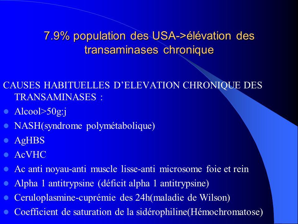 7.9% population des USA->élévation des transaminases chronique CAUSES HABITUELLES D'ELEVATION CHRONIQUE DES TRANSAMINASES : Alcool>50g:j NASH(syndrome