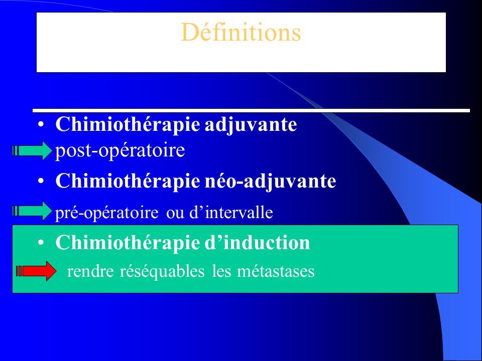 Définitions Chimiothérapie adjuvante post-opératoire Chimiothérapie néo-adjuvante pré-opératoire ou d'intervalle Chimiothérapie d'induction rendre rés