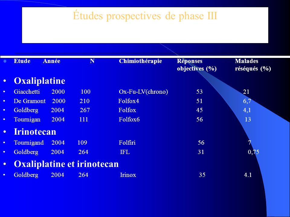 Études prospectives de phase III Etude AnnéeN ChimiothérapieRéponses Malades objectives (%) réséqués (%) Oxaliplatine Giacchetti 2000 100 Ox-Fu-LV(chr