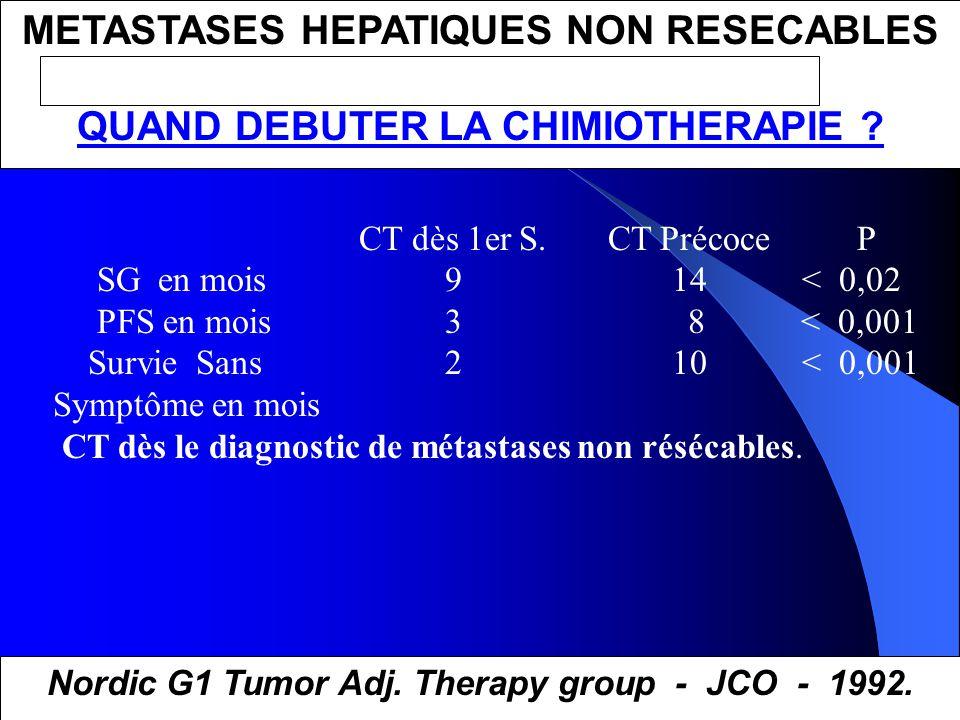 METASTASES HEPATIQUES NON RESECABLES QUAND DEBUTER LA CHIMIOTHERAPIE ? Nordic G1 Tumor Adj. Therapy group - JCO - 1992. CT dès 1er S. CT Précoce P SG