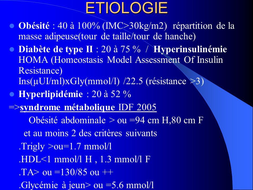 ETIOLOGIE Obésité : 40 à 100% (IMC>30kg/m2) répartition de la masse adipeuse(tour de taille/tour de hanche) Diabète de type II : 20 à 75 % / Hyperinsu