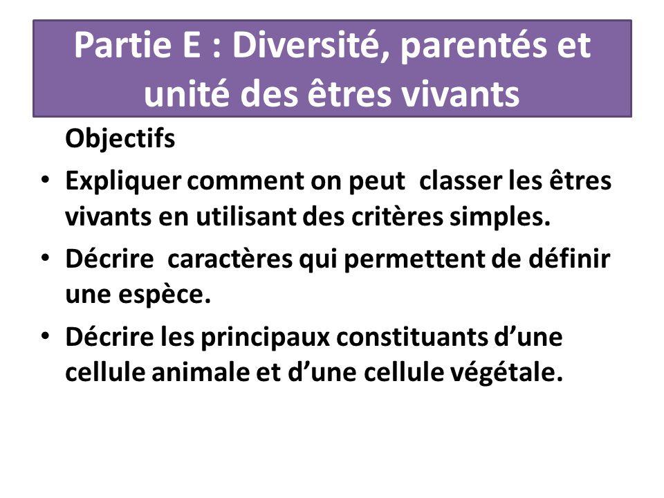 Chapitre 1: Diversité et parentés des êtres vivants Objectifs Expliquer comment on peut classer les êtres vivants en utilisant des critères simples.