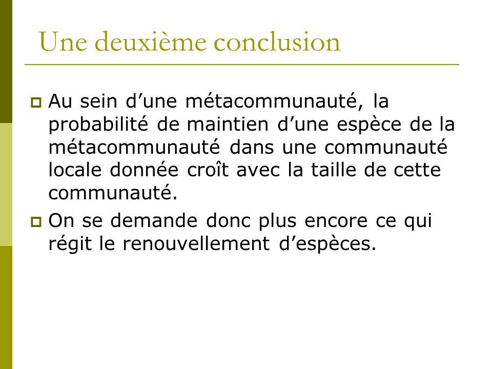 Une deuxième conclusion  Au sein d'une métacommunauté, la probabilité de maintien d'une espèce de la métacommunauté dans une communauté locale donnée