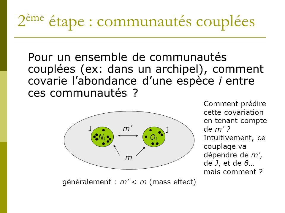 2 ème étape : communautés couplées Pour un ensemble de communautés couplées (ex: dans un archipel), comment covarie l'abondance d'une espèce i entre c