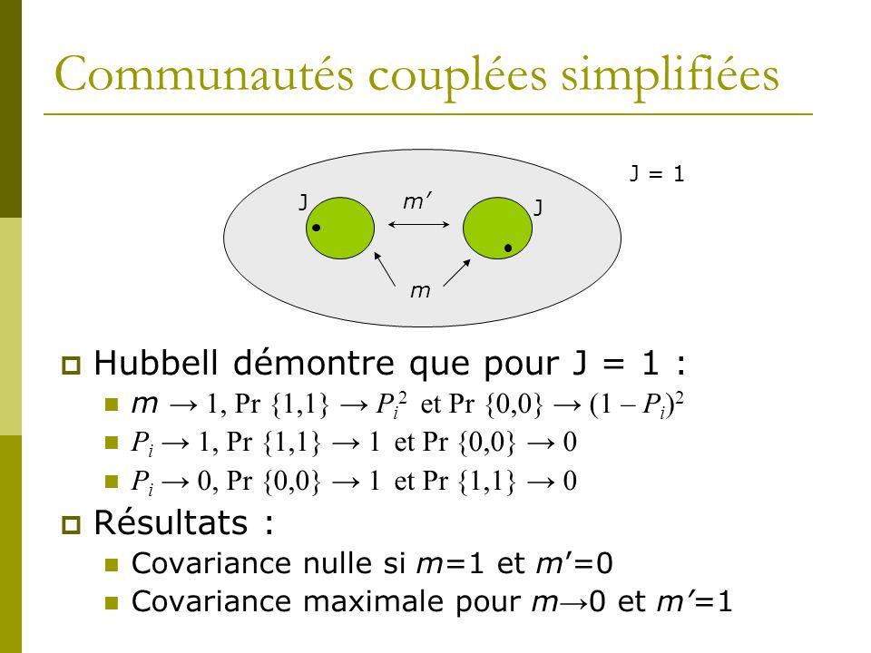 Communautés couplées simplifiées  Hubbell démontre que pour J = 1 : m → 1, Pr {1,1} → P i 2 et Pr {0,0} → (1 – P i ) 2 P i → 1, Pr {1,1} → 1 et Pr {0