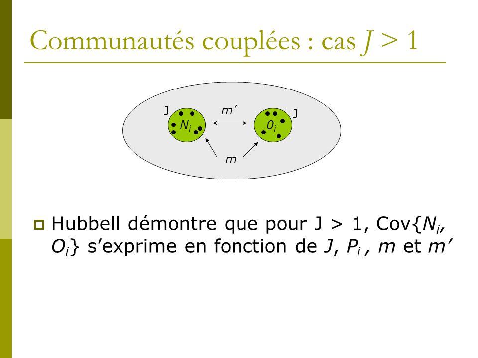Communautés couplées : cas J > 1  Hubbell démontre que pour J > 1, Cov{N i, O i } s'exprime en fonction de J, P i, m et m' m' m J J NiNi 0i0i