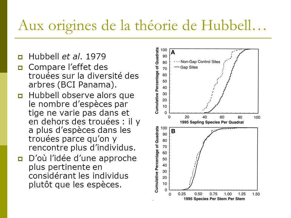 Aux origines de la théorie de Hubbell…  Hubbell et al. 1979  Compare l'effet des trouées sur la diversité des arbres (BCI Panama).  Hubbell observe