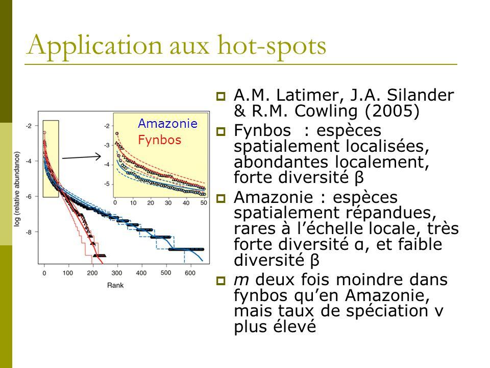 Application aux hot-spots  A.M. Latimer, J.A. Silander & R.M. Cowling (2005)  Fynbos : espèces spatialement localisées, abondantes localement, forte