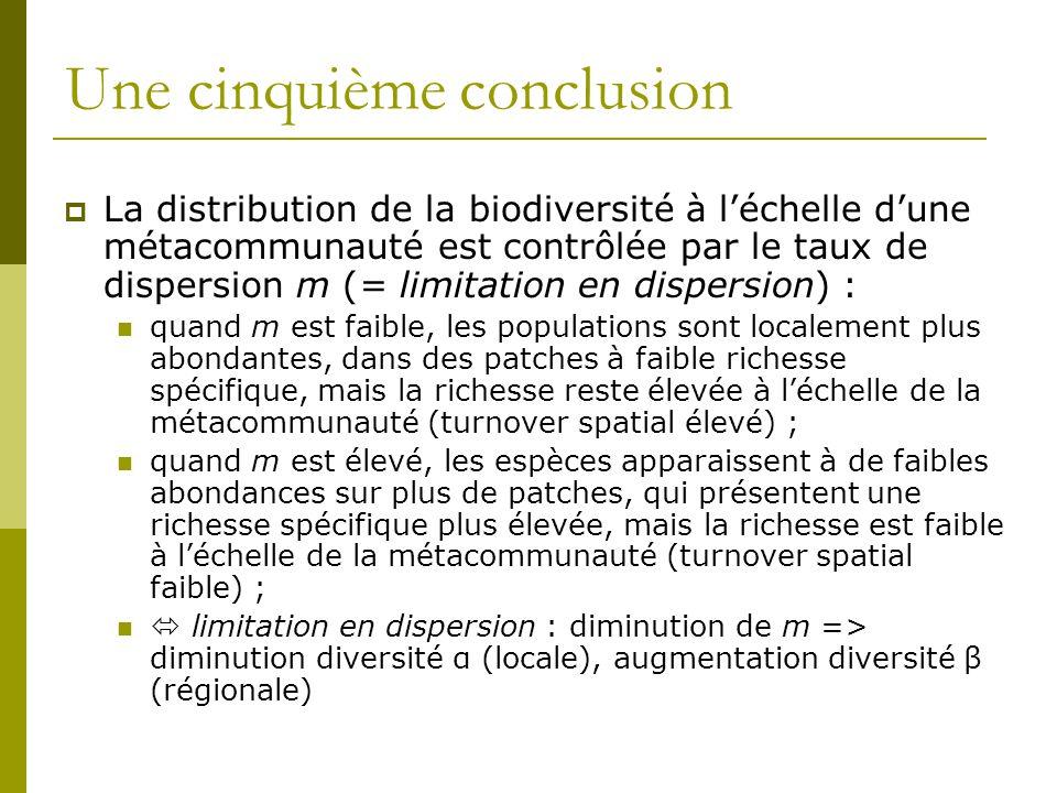 Une cinquième conclusion  La distribution de la biodiversité à l'échelle d'une métacommunauté est contrôlée par le taux de dispersion m (= limitation