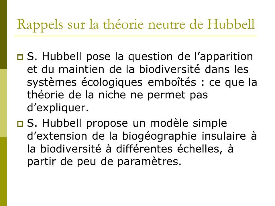 Rappels sur la théorie neutre de Hubbell  S. Hubbell pose la question de l'apparition et du maintien de la biodiversité dans les systèmes écologiques