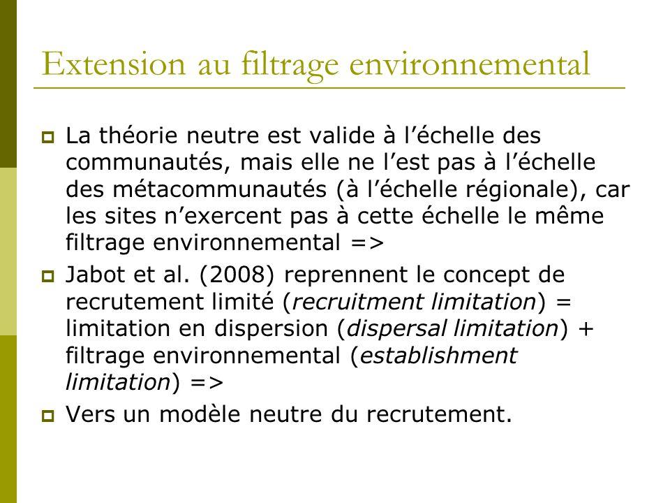 Extension au filtrage environnemental  La théorie neutre est valide à l'échelle des communautés, mais elle ne l'est pas à l'échelle des métacommunaut