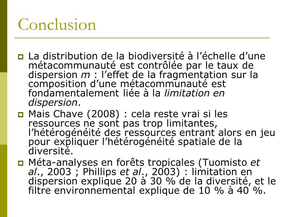 Conclusion  La distribution de la biodiversité à l'échelle d'une métacommunauté est contrôlée par le taux de dispersion m : l'effet de la fragmentati
