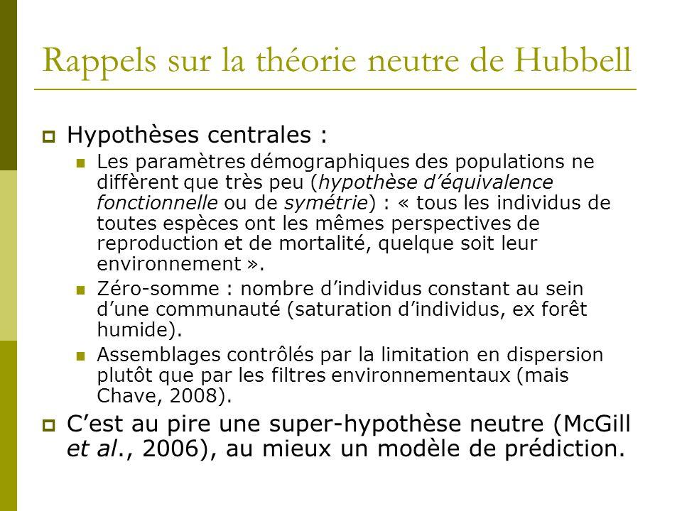 Rappels sur la théorie neutre de Hubbell  Hypothèses centrales : Les paramètres démographiques des populations ne diffèrent que très peu (hypothèse d