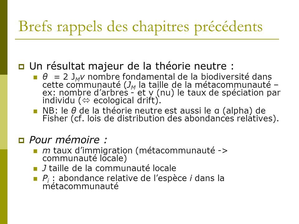 Brefs rappels des chapitres précédents  Un résultat majeur de la théorie neutre : θ = 2 J M ν nombre fondamental de la biodiversité dans cette commun