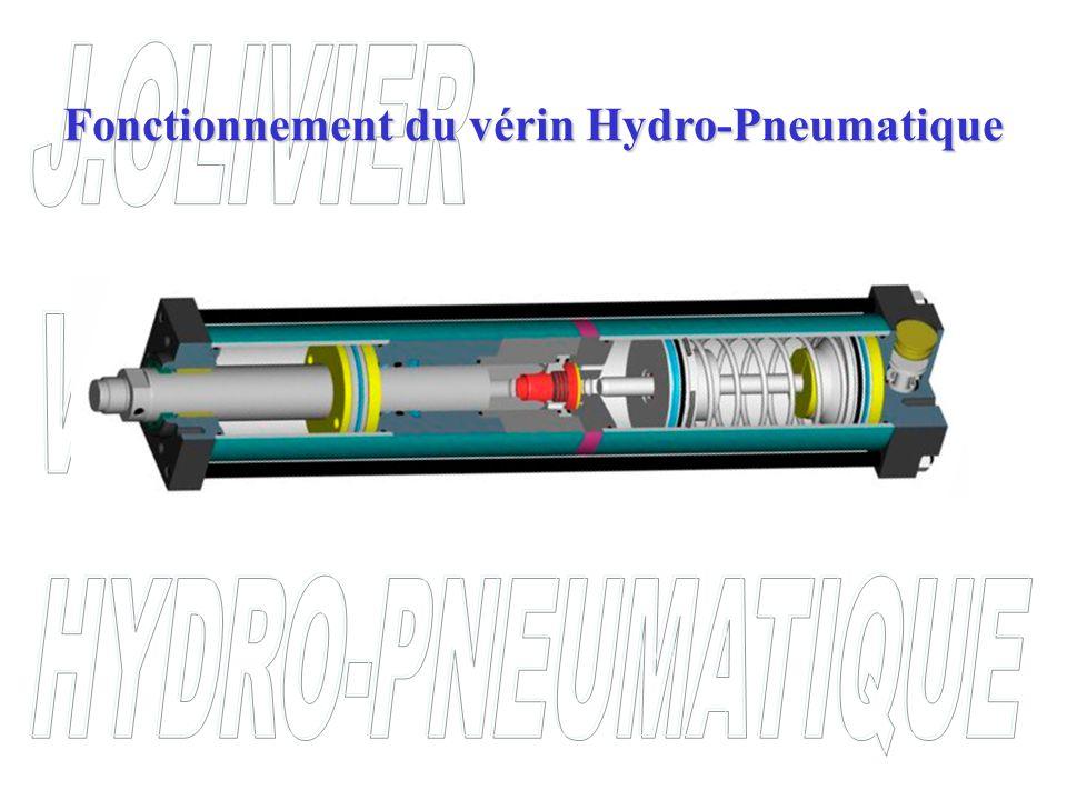 Circuit pneumatiqueCircuit hydraulique