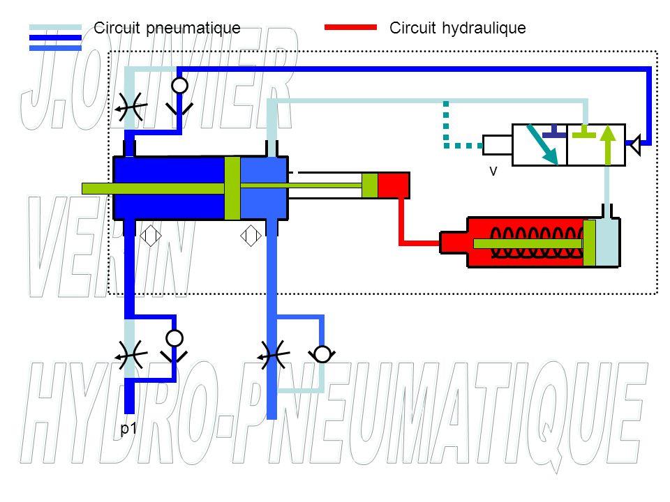 v Circuit pneumatiqueCircuit hydraulique p1